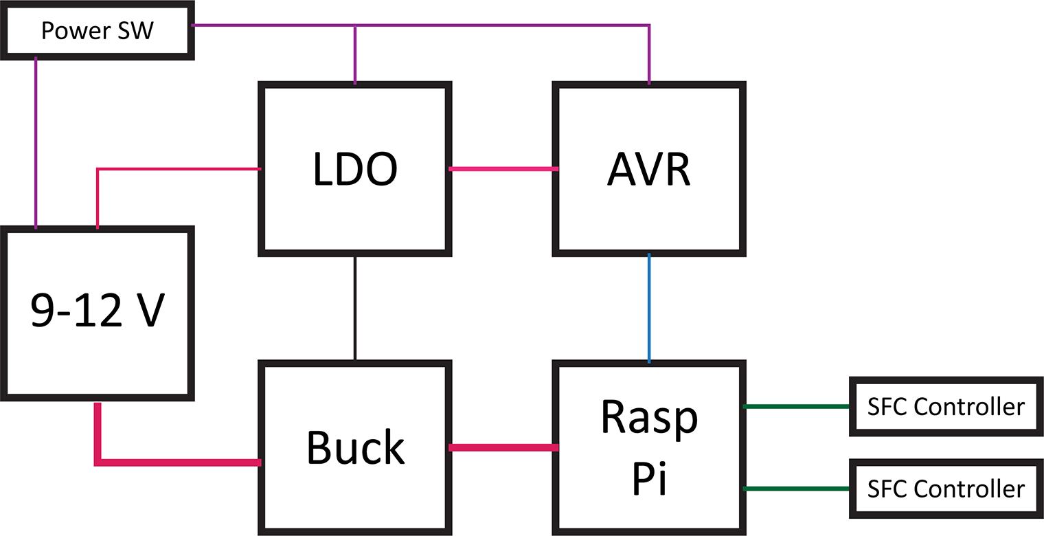 circuit diagram raspberry pi