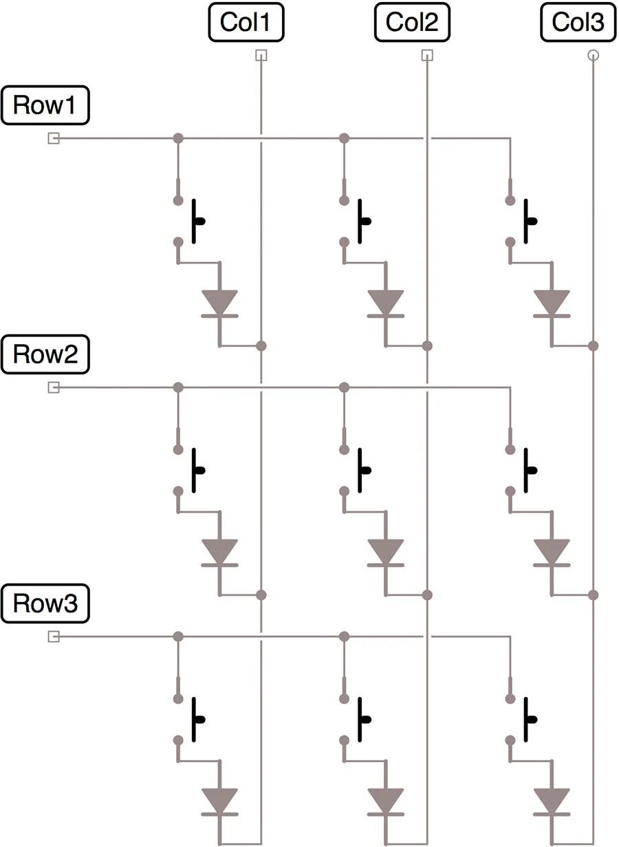 hight resolution of 9x9 keyboard matrix