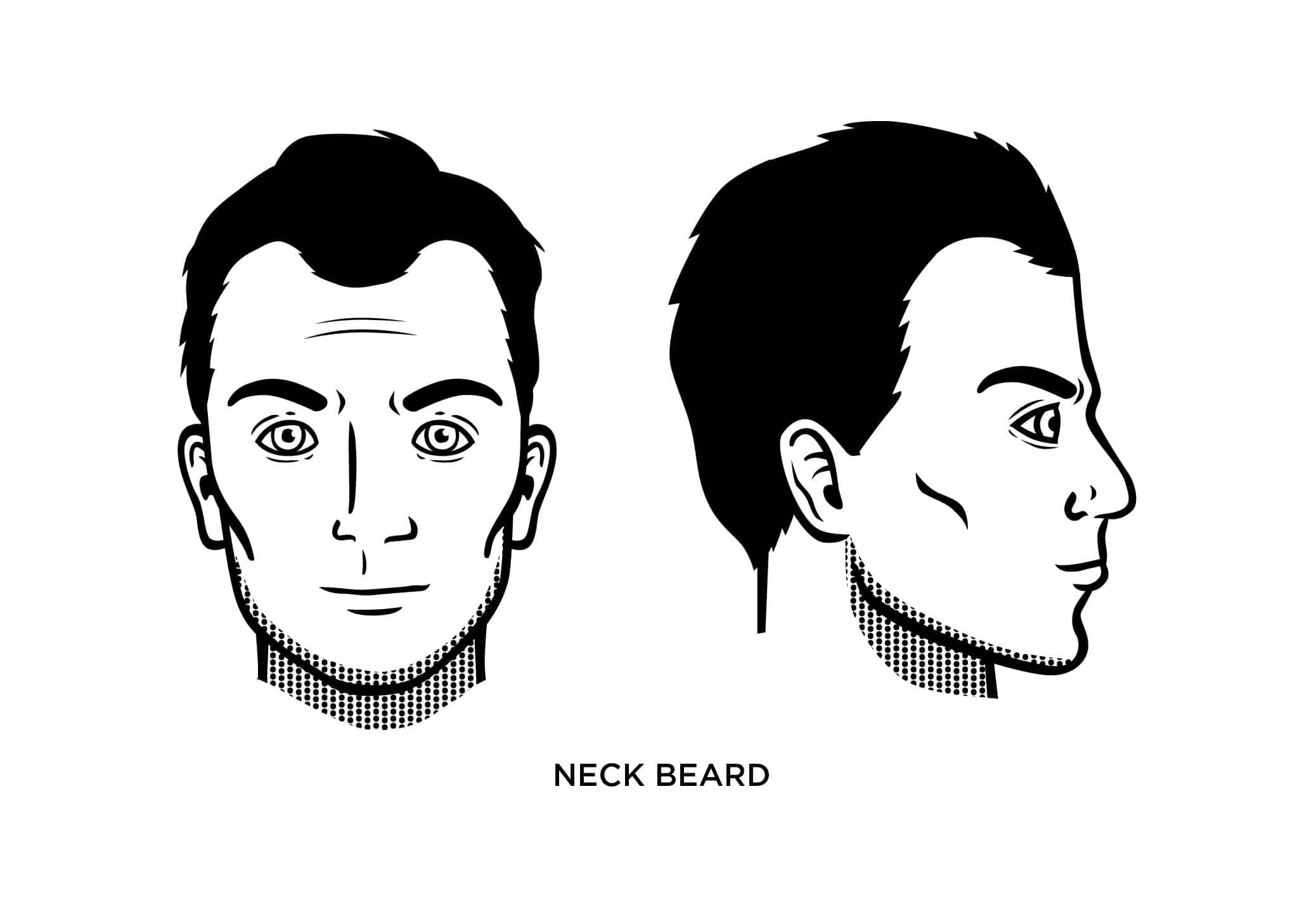 The Neck Beard Style: How to Trim, Guide, Examples, and More!