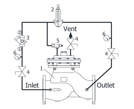 3 8 Pressure Reducing Valve Deluge Valve Wiring Diagram