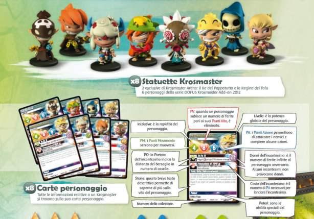 Gli otto personaggi base e la spiegazione dellw caratteristiche