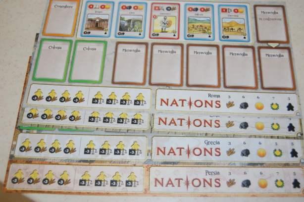 scheda delle nazioni
