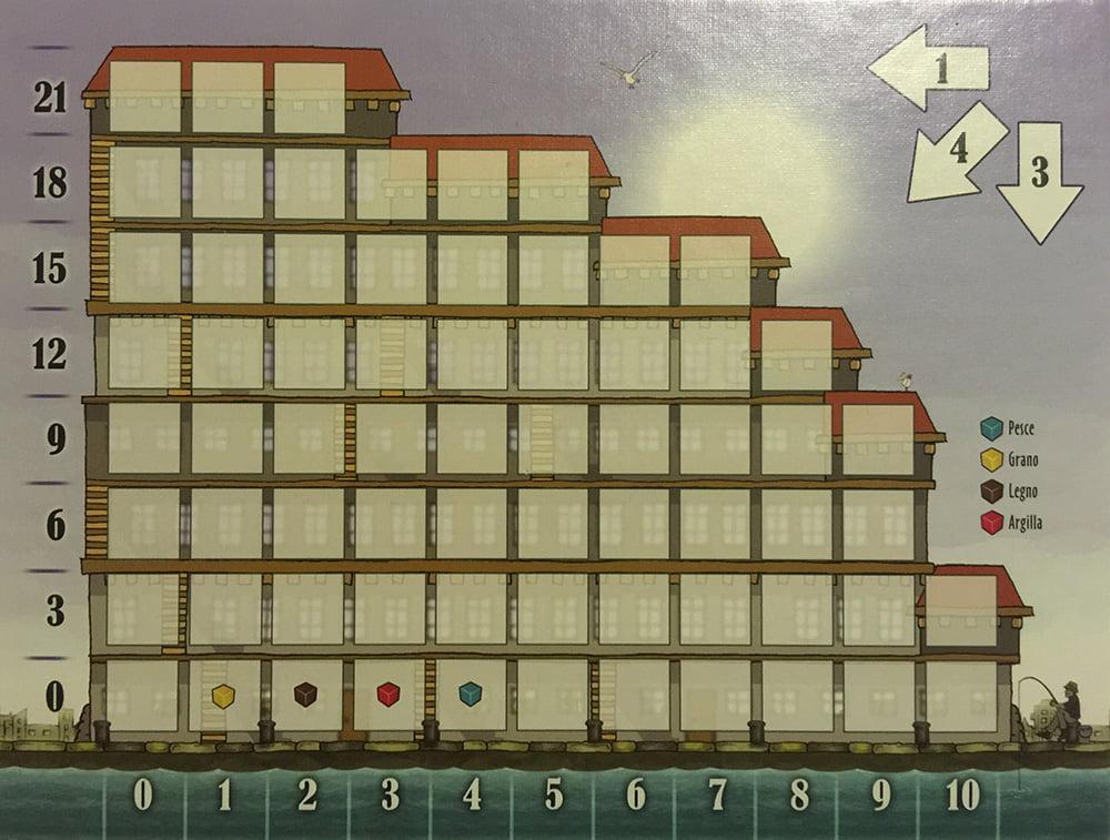 Ecco il nostro magazzino trapezoidale: in alto a destra, potete notare un breve riassunto delle variazioni numeriche legate ai movimenti delle risorse al suo interno.