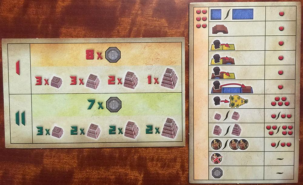 Le pratiche schede riepilogative, che su un lato riportano le azioni possibili (a destra) e sull'altro i setup dei due periodi (a sinistra).