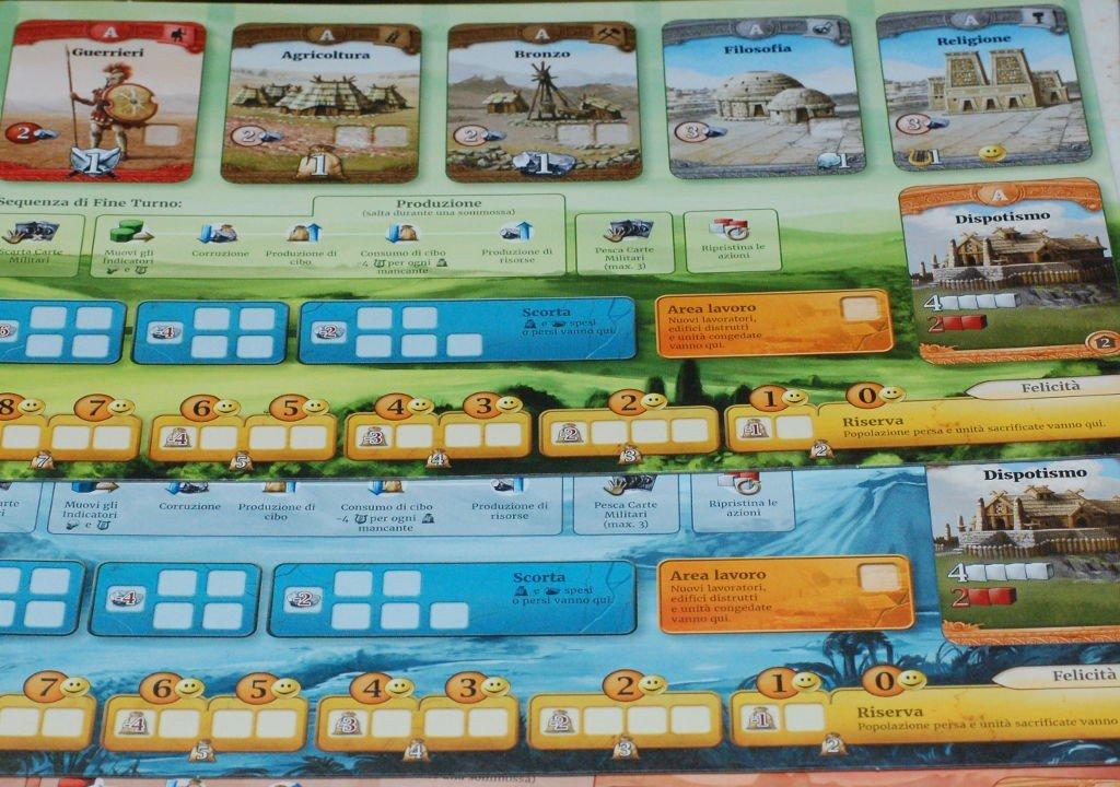 Le plance di gioco sono strutturate in modo da costringere il giocatore a non preoccuparsi solo di quanto si produce (si toglie dalla plancia) ma anche di quanto si consuma (quanto si rimette al suo posto)