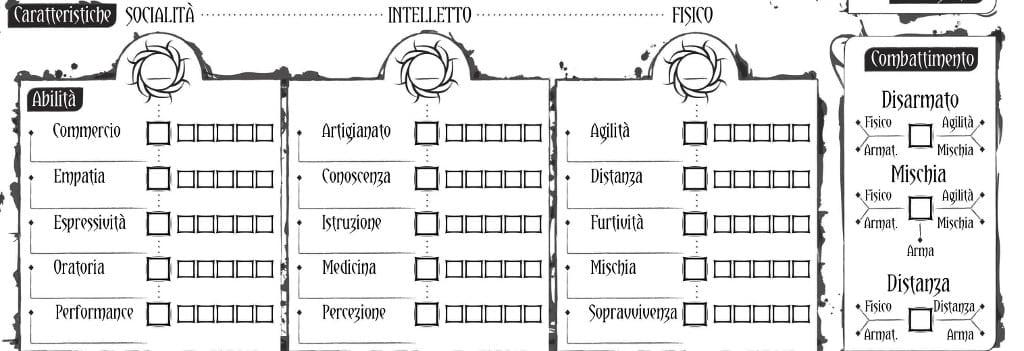 Le caratteristiche dei personaggi