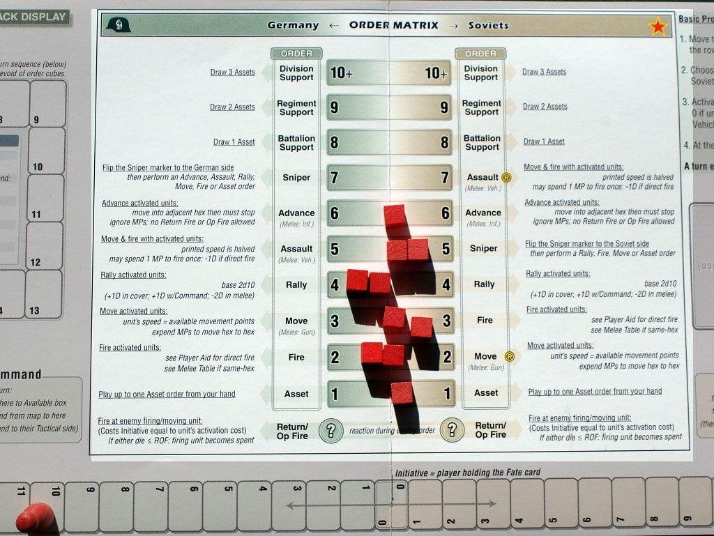 Order Matrix