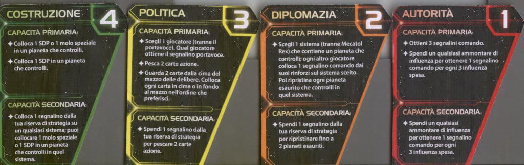 Carte Stretegia 1
