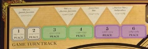 La tabella dei turni.