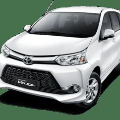 List Grand New Avanza Spare Part Veloz Produk Price Toyota Bali Denpasar Dealer Http Www Com All
