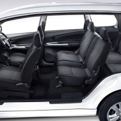 Spesifikasi Grand New Avanza 2018 All Camry 2019 Thailand Toyota Bali Safest Driver Interior Car Charter