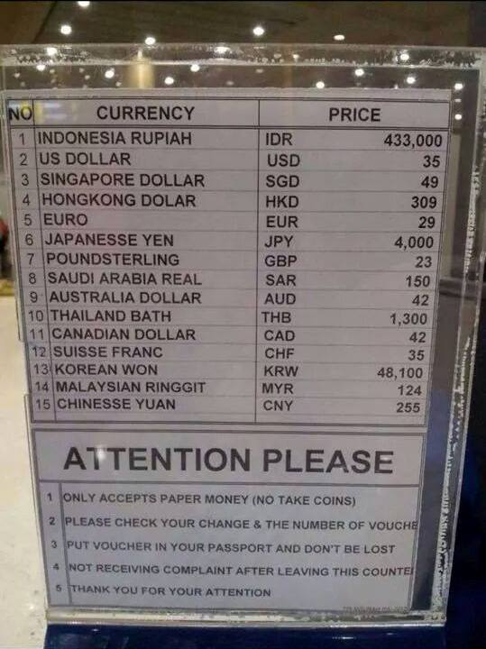 Indonesia VOA exchange rate