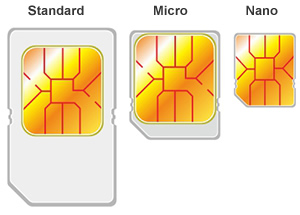 type of SIM card size