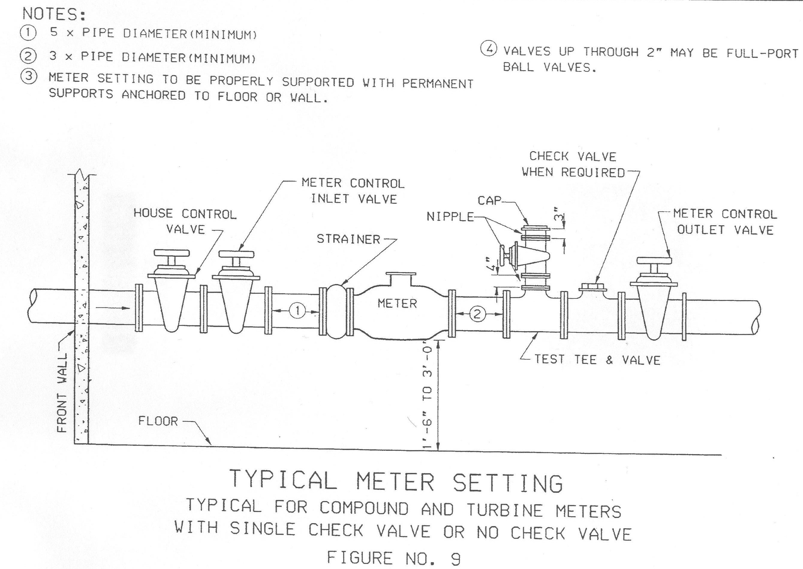 water well diagram schematic 3 phase static converter wiring a line gate valve closed improperly can break
