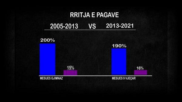 Statistikat E Pd