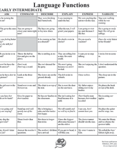 Go english forms and functions charts also ballard  tighe carousel of ideas components rh