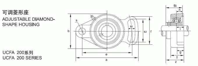 cast iron 3 4 inch pillow block bearing with adjustable housing ucfa204 12