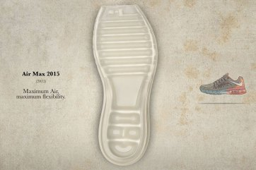The Evolution of Nike's Visible Air