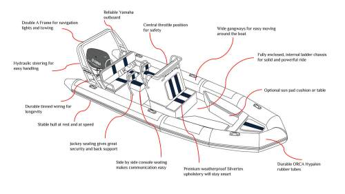 small resolution of discover ballistic leisure u0026 commercial ribs by ballisticrib boat wiring diagram 15
