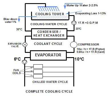 bard heat pump wiring diagram bostitch air compressor parts central conditioner: conditioner
