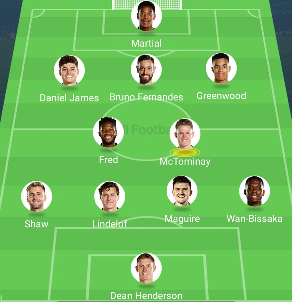 United possible lineup