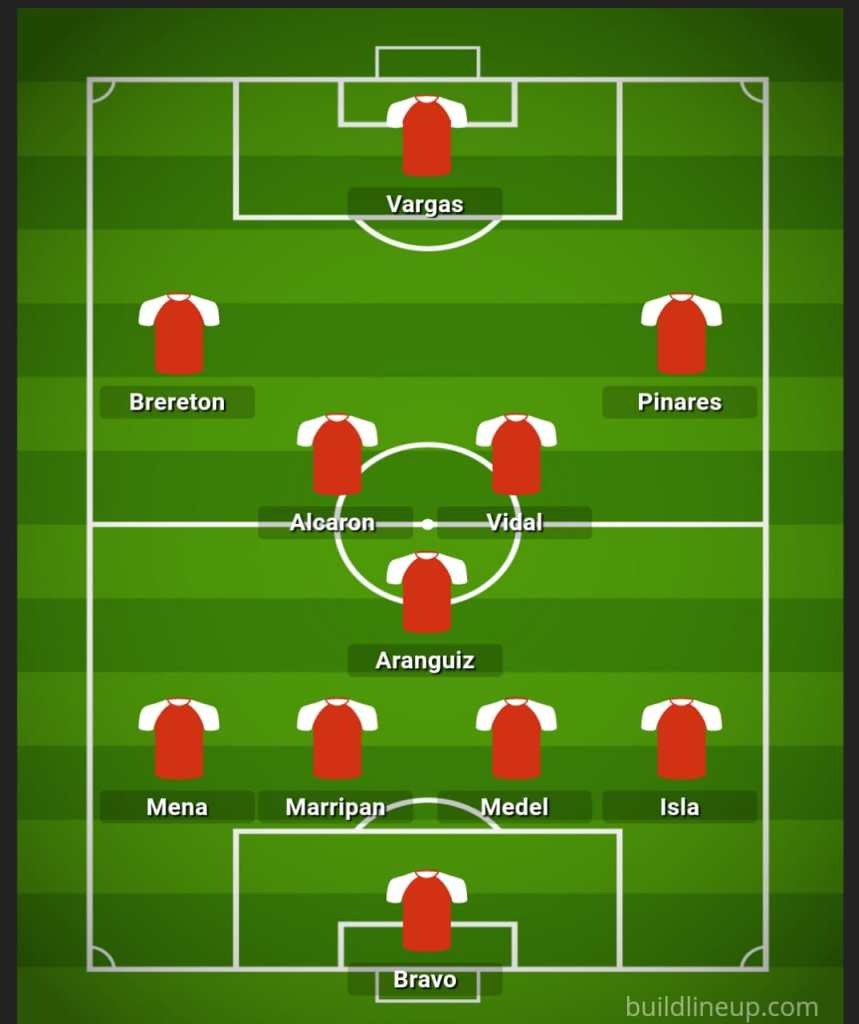 Chile predicted lineup