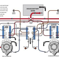 Delco 7si Alternator Wiring Diagram 2016 Mazda Bt 50 Radio Dual Library