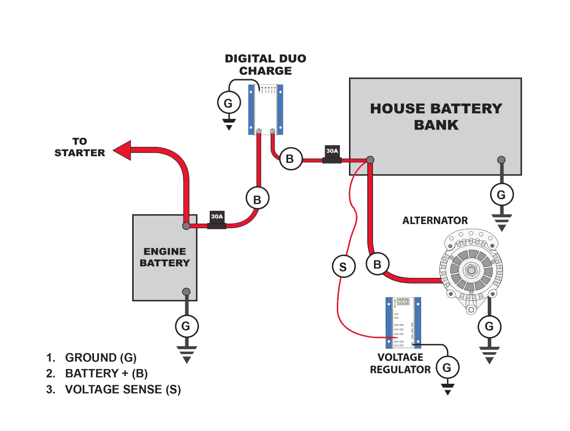 Kia Speakers Wiring Diagram Auto Electrical Gm 1 Wire Alternator 100 Amp Pic Balmar Diagrams