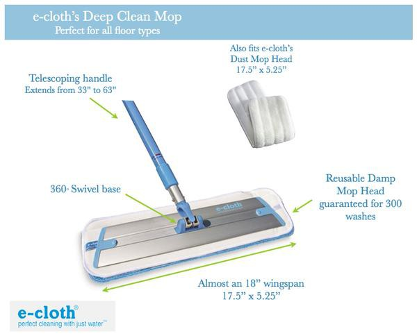 Deep Clean Mop