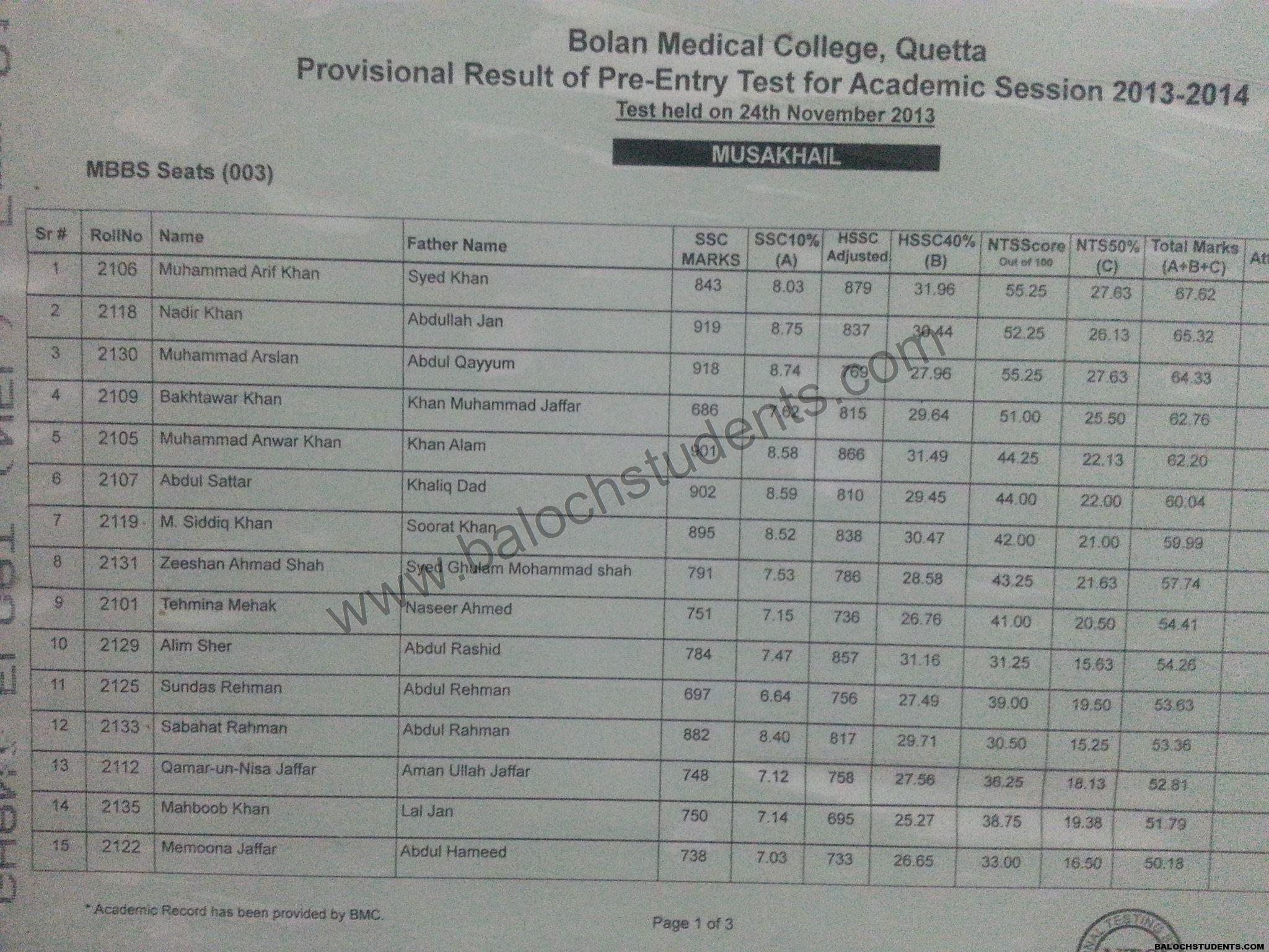 Merit List- Bolan Medical College Entry Test 2013-14