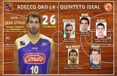 El quinteto de la jornada 8. Infografía FEB.es