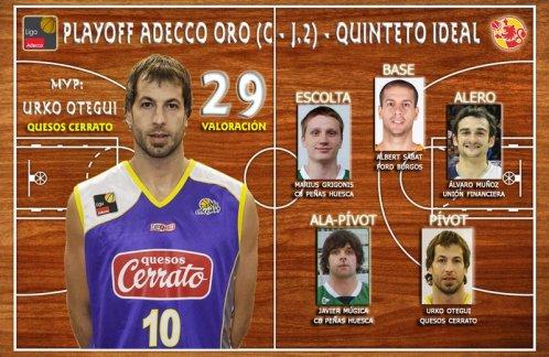 Urko es el MVP de la jornada de playoffs y lidera el quinteto de la jornada. Infografia FEB