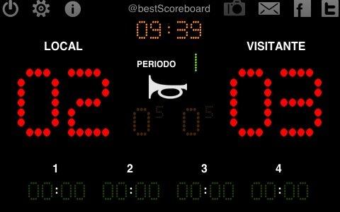 pantallazoscoreboard