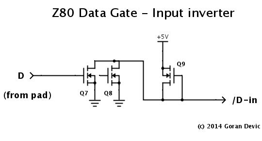 Magnificent The Anatomy Of A Z80 Gate Baltazar Studios Wiring 101 Photwellnesstrialsorg