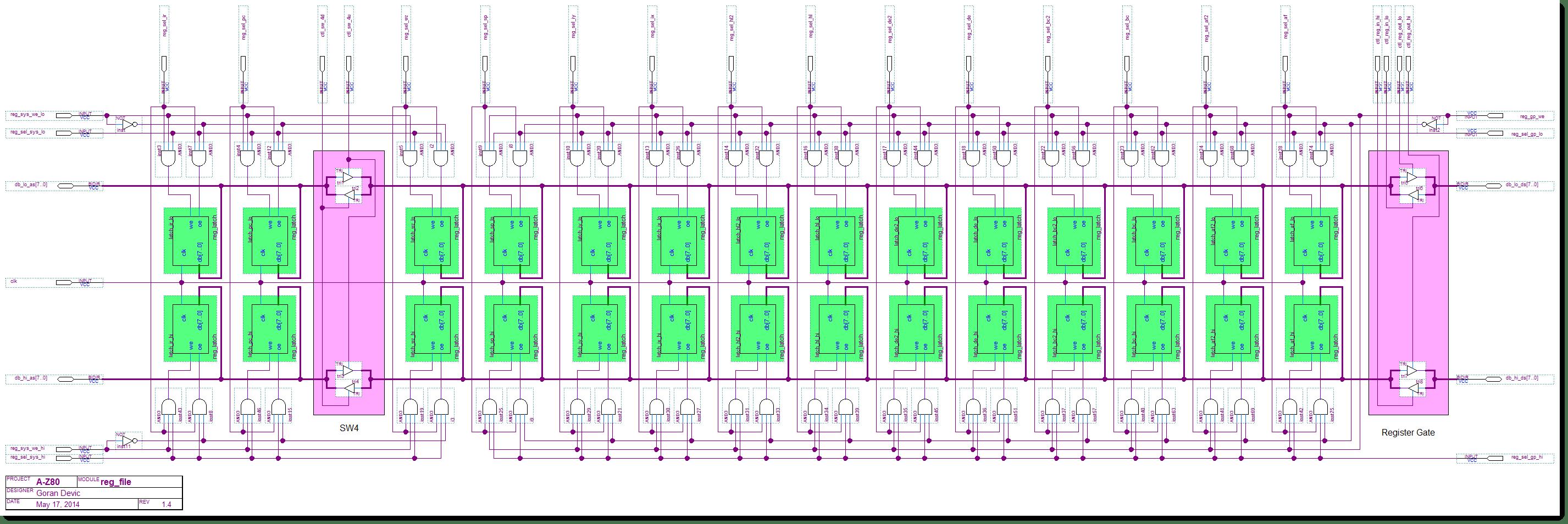 A Z80 : The Heart - Baltazar Studios
