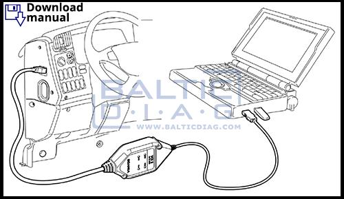 SCANIA VCI2 (99430) SDP3 + MULTI (LAPTOP INCL.)