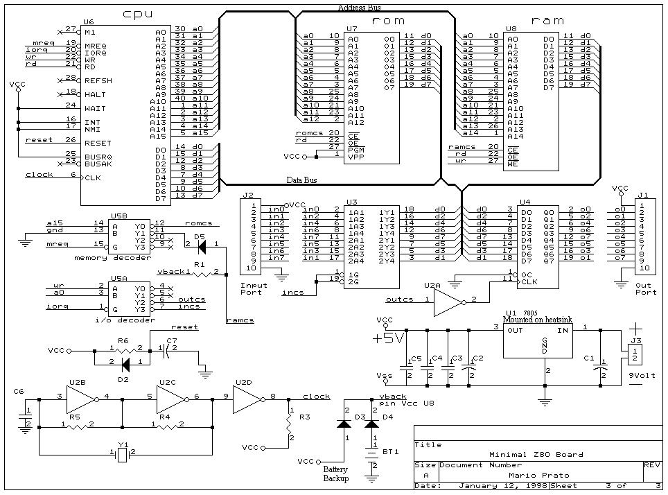 Z80 Microprocess Overview