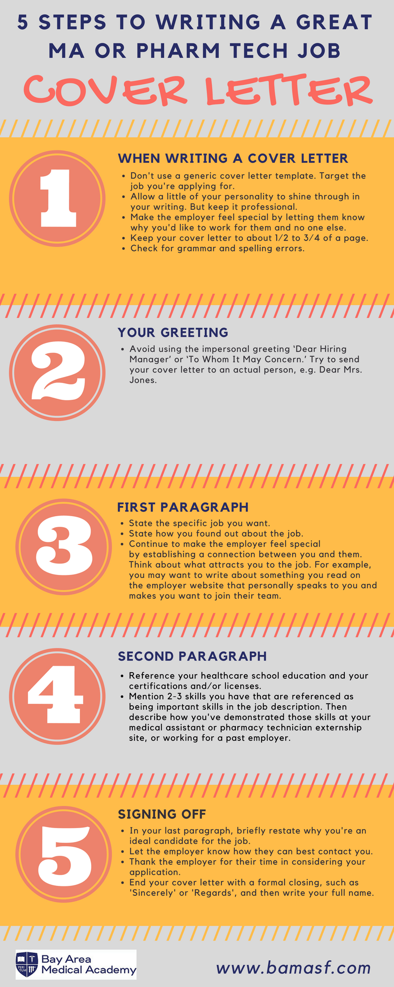 Infographic 5 Steps To Writing A Great Medical Assistant