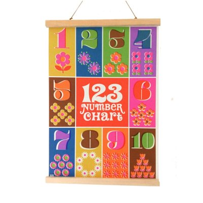 1,2,3 Retro Number Chart Poster