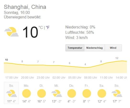 Wetter Shanghai