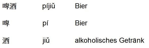 Bier = Pijiu