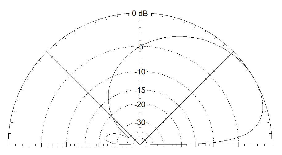 Antenna Schematic Image