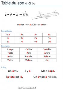 table de lecture du son A