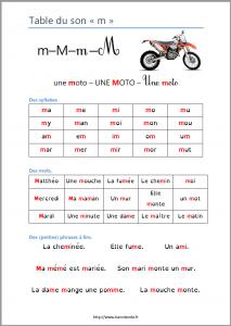 Table de lecture du son M