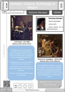 Visuel de la fiche 4 sur vermeer