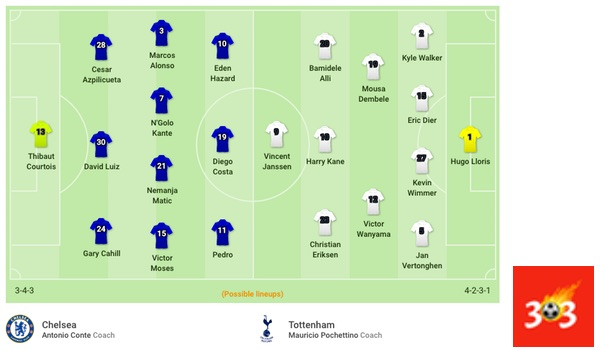 Formasi Pemain Chelsea Tottenham Hotspur EPL