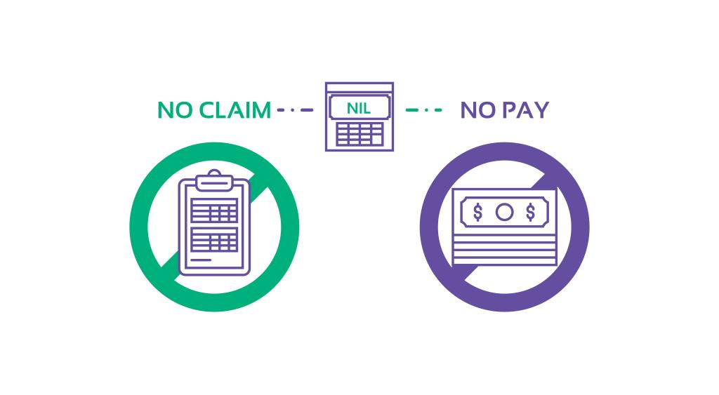 No-Claim-No-Pay