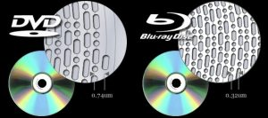 What are Bluray discs? An explanation of how Bluray
