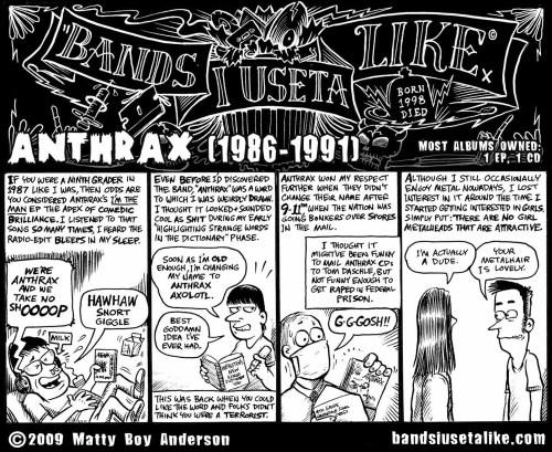 BIUL_Anthrax