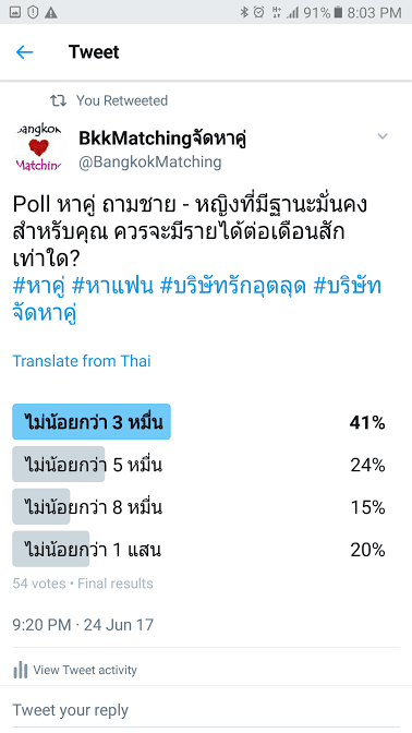 """""""Dating"""" Poll of BangkokMatching asking what is the monthly salary level that you think it's considered """"financially secured""""."""